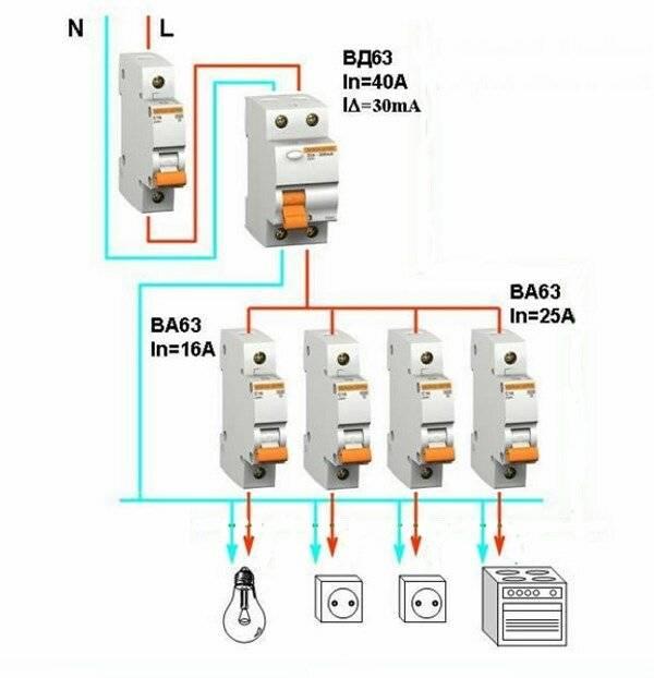 Схема подключения узо в однофазной и трехфазной домашней сети