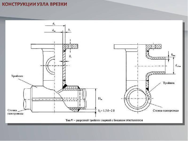 Как безопасно врезаться в газовую трубу в квартире или доме / газовые / предназначение труб / публикации / санитарно-технические работы
