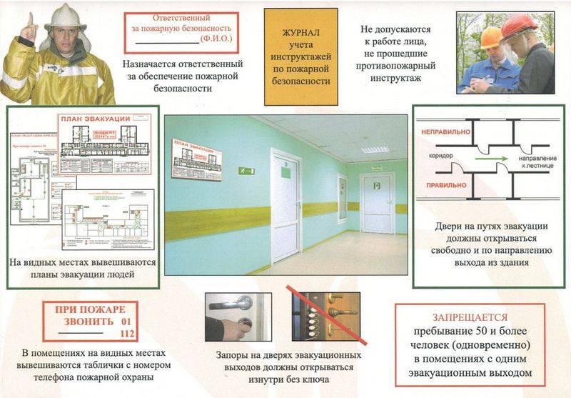 Что такое венткамеры. виды венткамер и требования к ним. подробный обзор