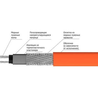 Саморегулирующий греющий кабель для водопровода установка и изоляция