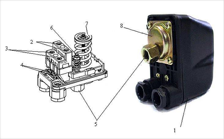 Как подключить и отрегулировать реле давления воды, инструкция