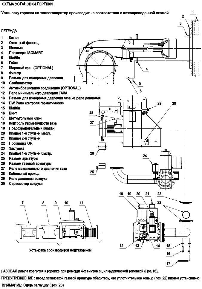 Газовая печь для дома: отопление в частном жилище, необходимая мощность горелки