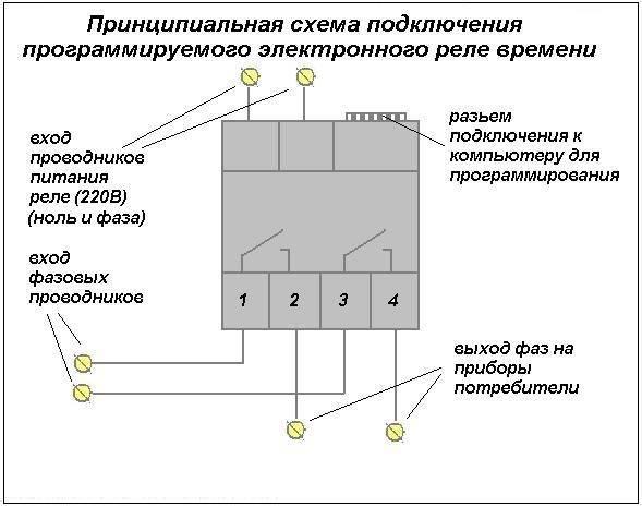 Что такое реле, устройство, принцип действия, виды, производители