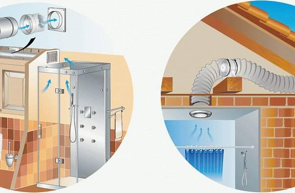 Вытяжка для ванной и туалета — виды конструкций и особенности выбора