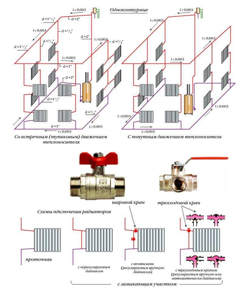 Теплоноситель для системы отопления загородного дома: выбор