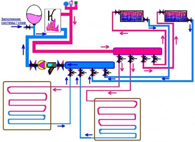 Разводка системы отопления в частном доме - схемы и выбор лучшей
