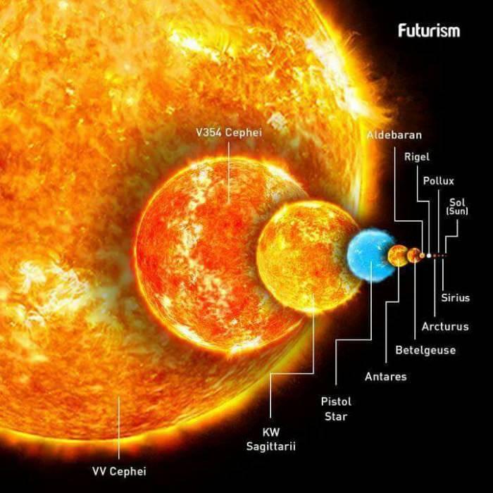 Что произойдет, если солнечная система лишится одной из планет?