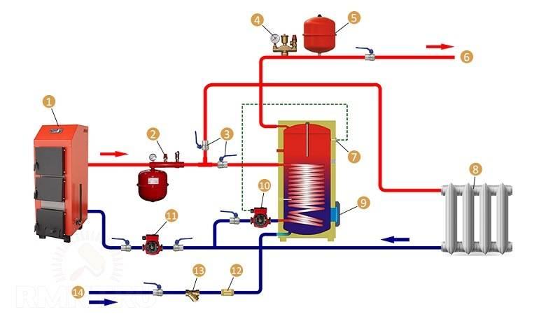 Обвязка бойлера косвенного нагрева с рециркуляцией: пошаговая инструкция + схема подключения (видео)