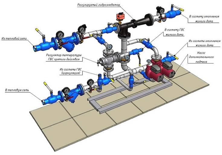 Установка циркуляционного насоса в систему отопления: схема монтажа