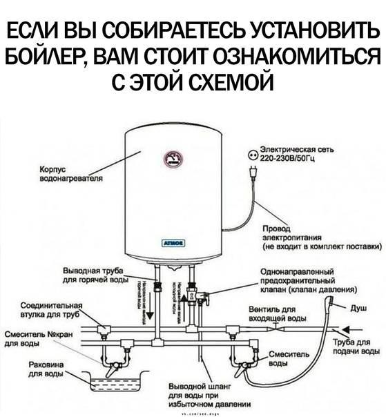 Как слить воду с бойлера: методы, их особенности, преимущества и недостатки