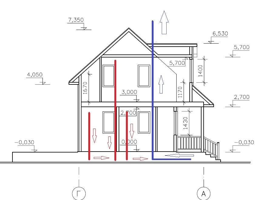 Как сделать вентиляцию в частном доме? ⋆ финский домик