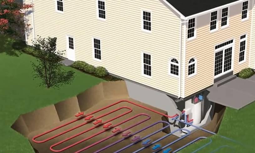 Геотермальное отопление дома: обогрев теплом из-под земли своими руками