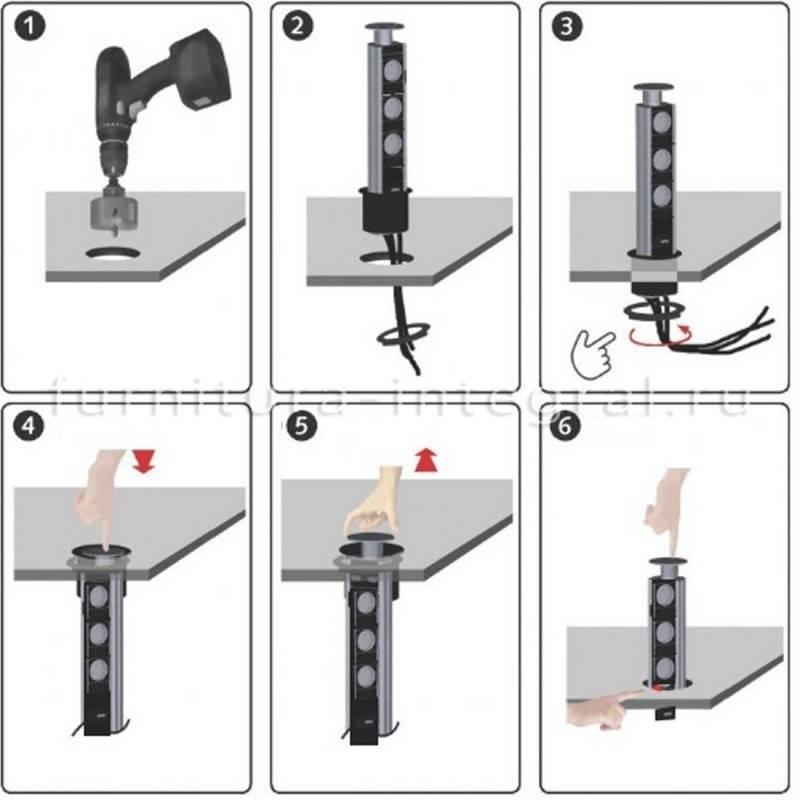 Высота розеток над столешницей на кухне: советы с примерами на какой высоте расположить розетки