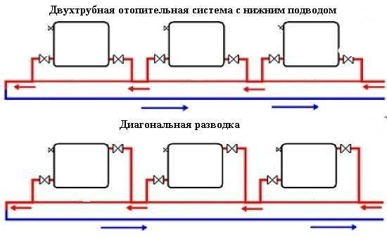 Система отопления ленинградка в частном доме: схема и диаметры труб для однотрубной