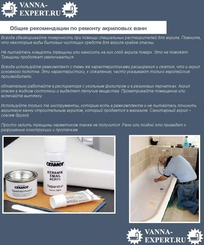 Акриловые ванны: лучшие производители, рейтинг по качеству
