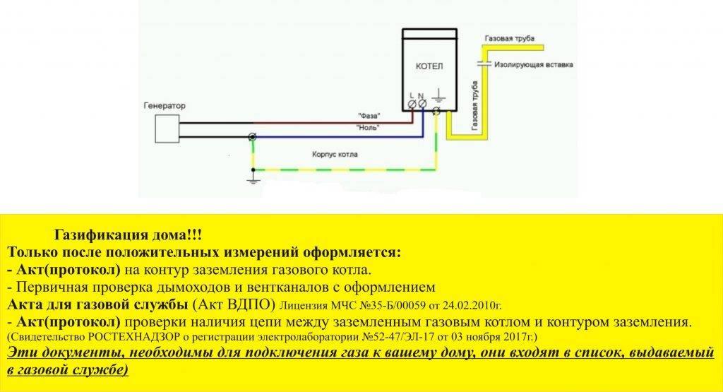 Заземление для газового котла в частном доме: требования и монтаж. инструкция по заземлению газового котла в частном доме