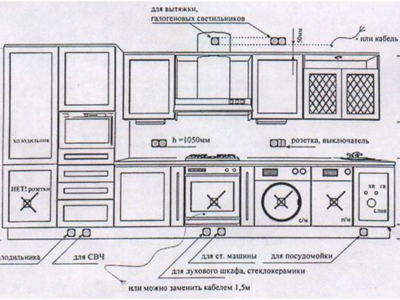 Размещение розеток на кухне, правила и особенности