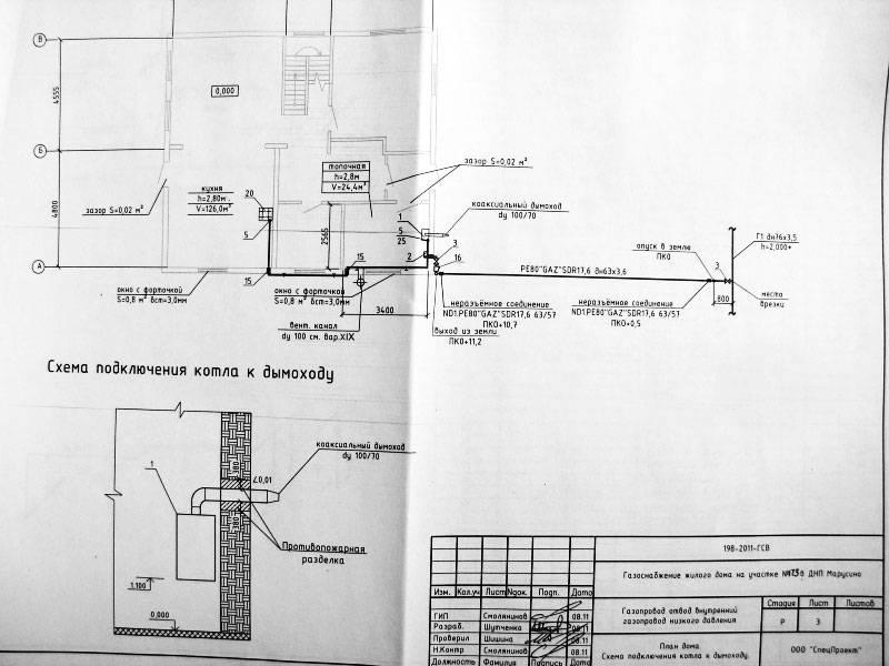 Как узнать где проходит газовая труба?