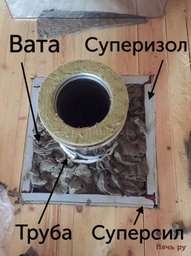 Чем лучше утеплить металлическую трубу для дымохода: основные способы изоляции дымовых труб