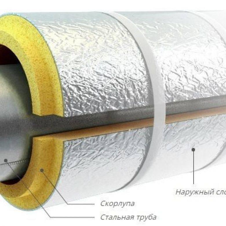 Все об утеплении канализационных труб наружной канализации. способы и средства