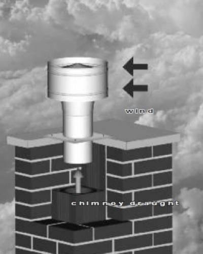 Дефлектор на трубу дымохода: принцип работы, выбор отражателя, виды