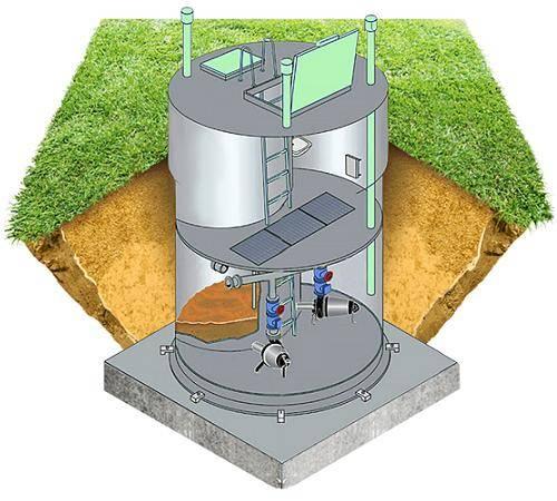 Насосная канализационная станция: виды и монтаж бытовых кнс для дома - точка j
