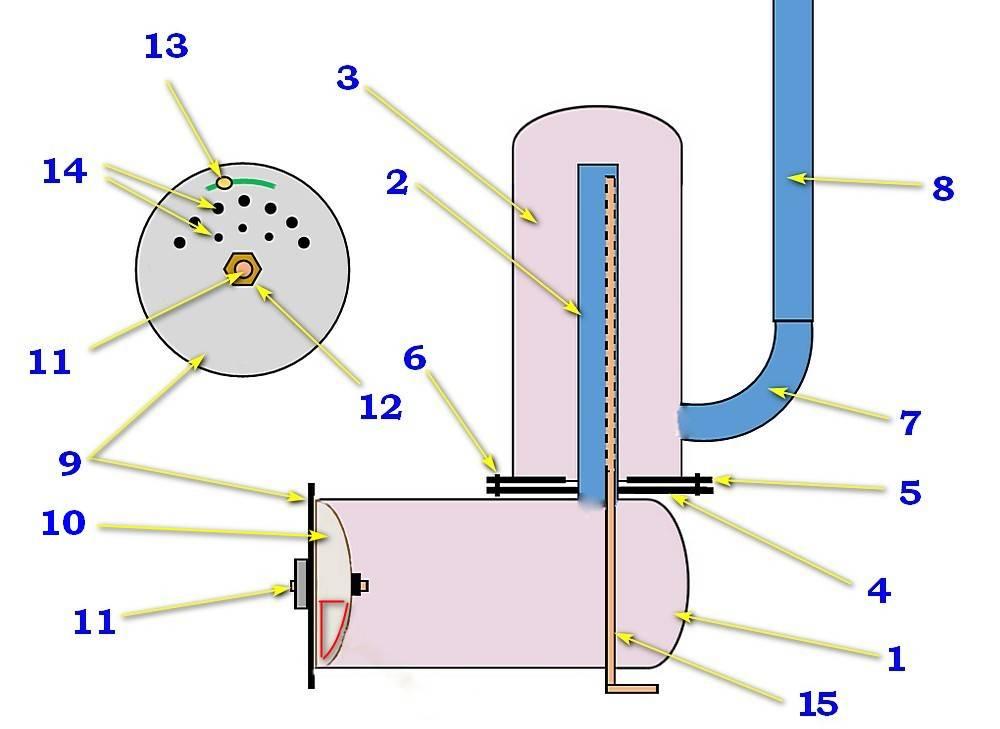 Печь бубафоня своими руками: схема (видео)   тепломонстр