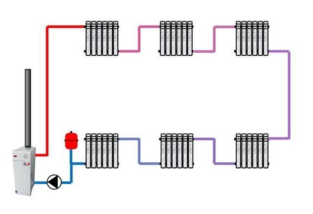 Отопление в частном доме по однотрубной схеме