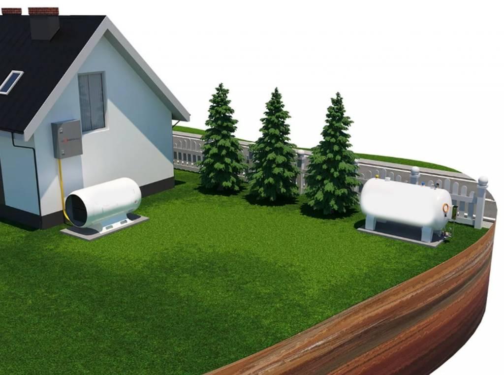 Газгольдер или пеллеты? что дешевле? сравнение видов отопления для домов и промышленных объектов пеллетный котел или газгольдер сравнение.
