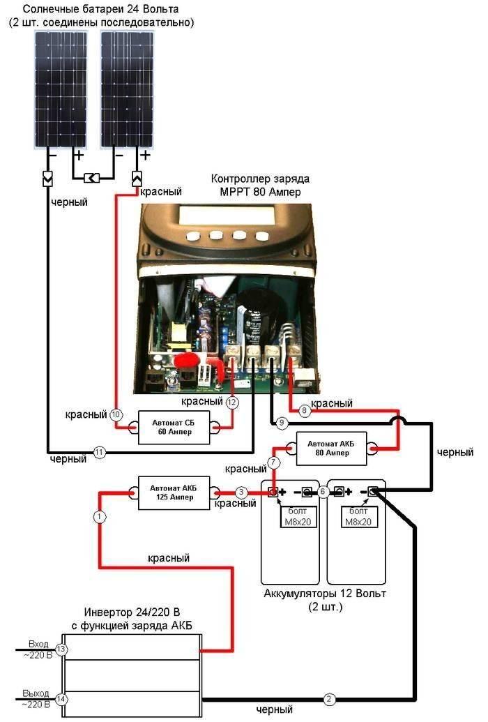 Контроллер заряда для акб от солнечных панелей: как выбрать