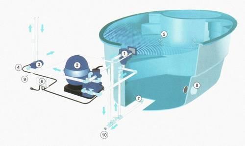 Фильтр воды для дома: какой выбрать? | ichip.ru