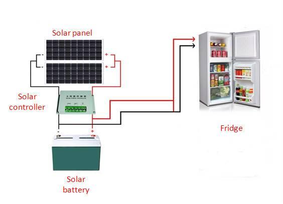 Аккумулятор для солнечных батарей: характеристики и выбор