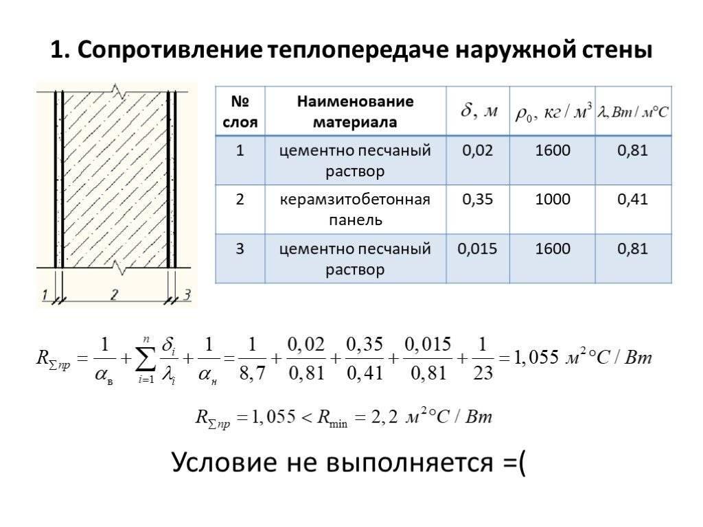 Анализ теплопотерь индивидуального жилого дома с различными стеновыми материалами