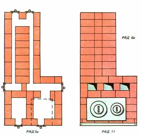 Как сложить печь с плитой: рекомендации по выбору типа отопительного агрегата и материалов