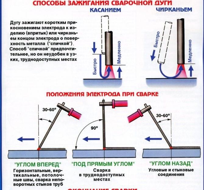 Книги полезные при узучении теории электро и газосварочных работ
