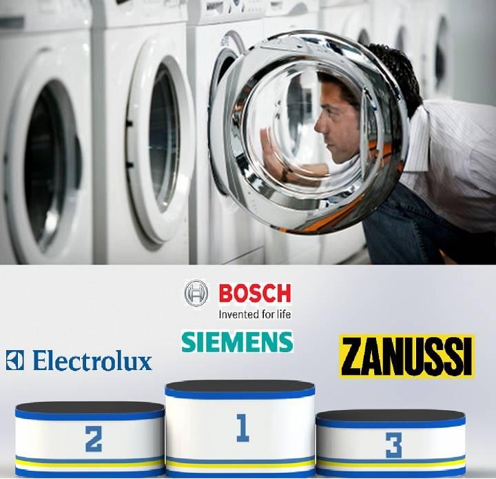 Лучшие производители стиральных машин: десятка популярных брендов + советы по выбору стиралок