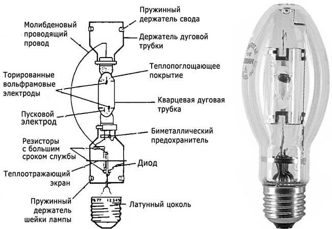 Газоразрядные лампы: достоинства и недостатки, виды, принцип работы