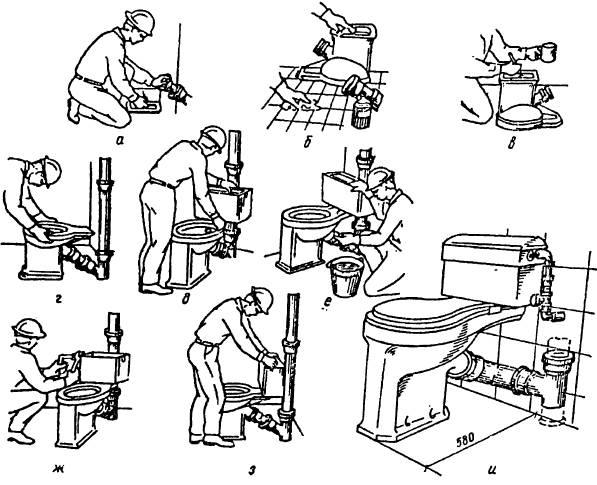 Как разобрать сливной бачок унитаза: инструктаж по работе с различными конструкциями