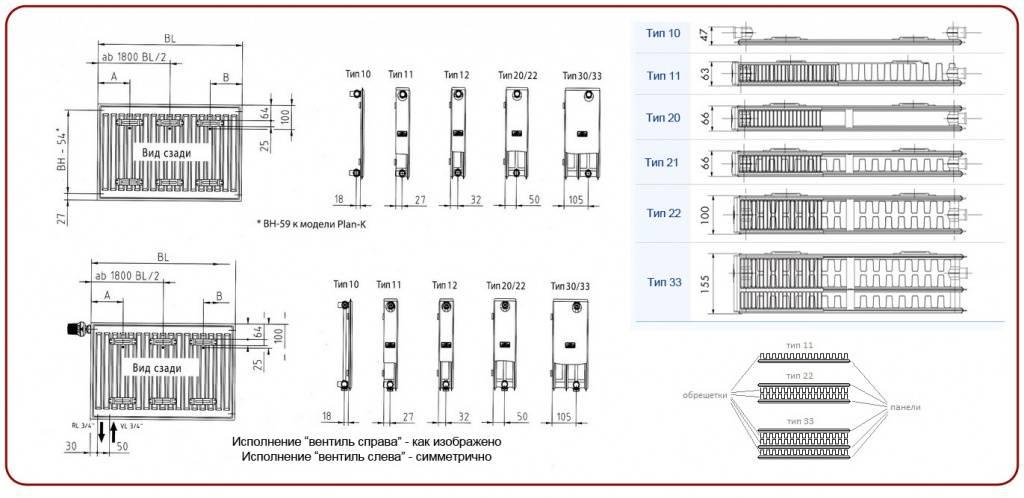 Виды батарей отопления - разновидности отопительных радиаторов, фото и видео примеры