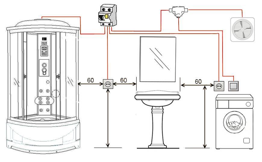 Розетка в ванной — где и какие можно установить? идеи и советы по монтажу и подключению