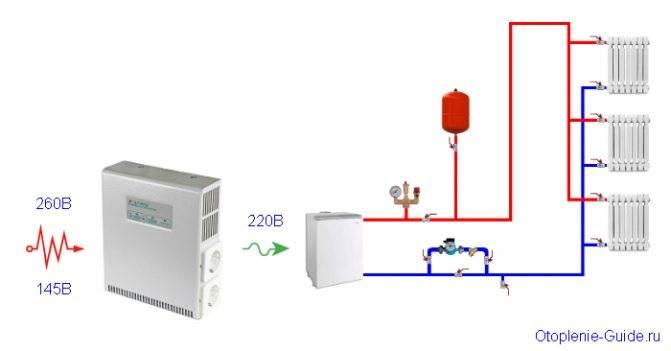 Стабилизатор напряжения для газового котла как выбрать - разбираемся в нюансах