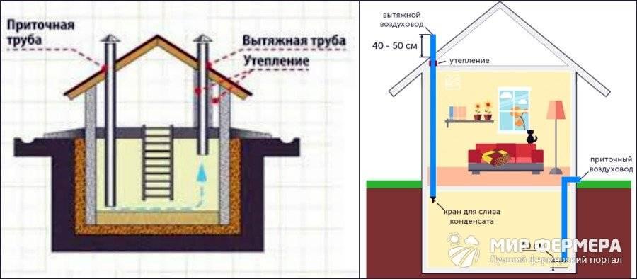 Вентиляция погреба с двумя трубами: самое эффективное решение