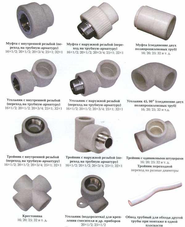 Трубы металлопластиковые для водопровода – от выбора до монтажа