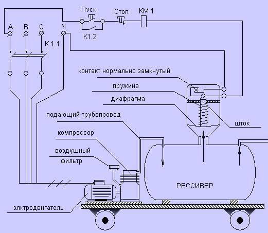 Реле давления воды для насоса: устройство и принцип работы, устранение неисправностей своими руками. ️лучшие реле давления для насоса на 2020 год