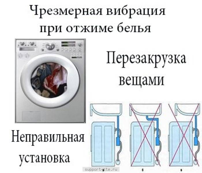 Гудит стиральная машина при отжиме: особенности, диагностика и ремонт