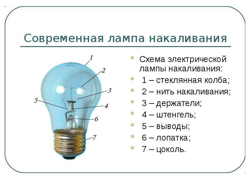 Цоколь led-ламп: разновидности, маркировка, преимущества и недостатки