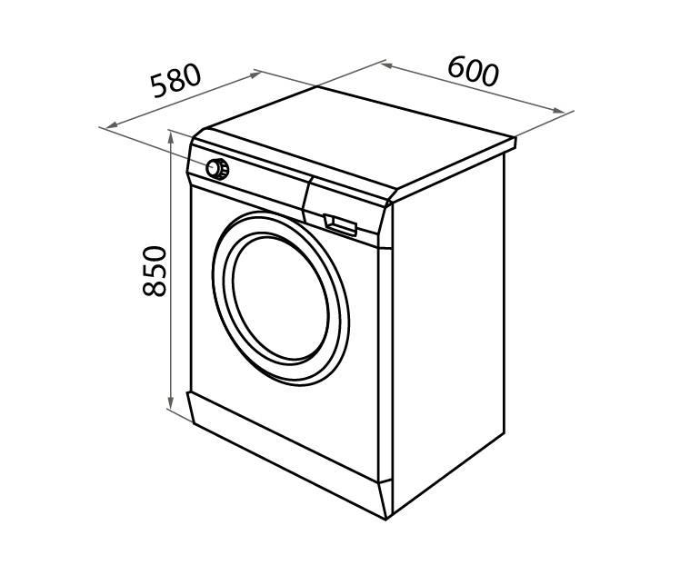 12 правил выбора стиральной машины-автомата