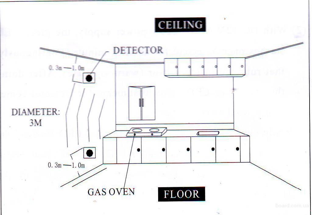 Нужен ли в квартире газовый счетчик. что говорит закон и показывает практика