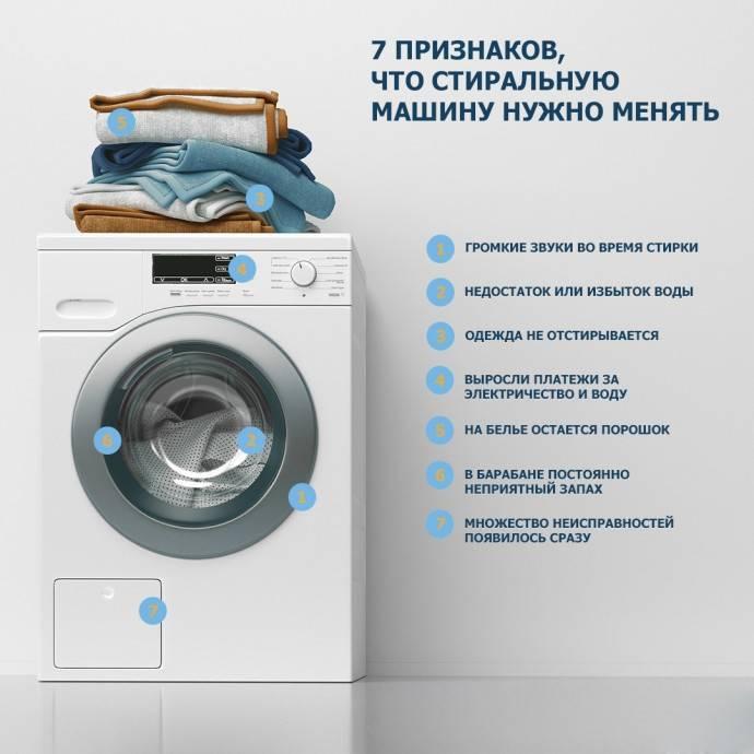 Женщины-изобретатели: кто изобрел стиральную машину и придумал посудомойку | houzz россия