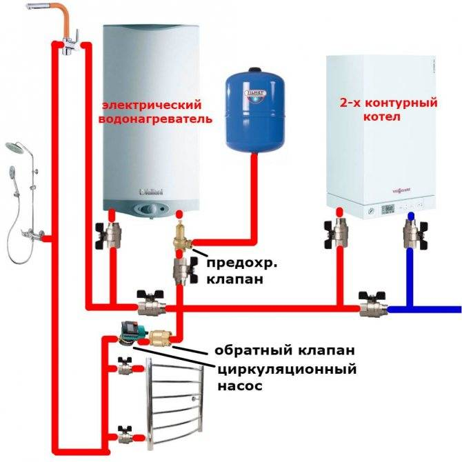 Типы водонагревателей и их краткая характеристика